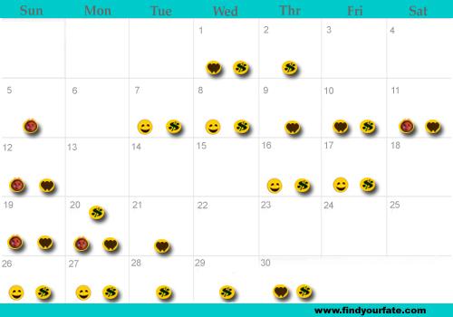 2006 Astrology Calendars For All Zodiac Signs Aquarius Astrology