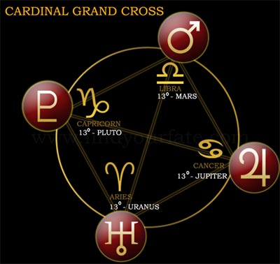 grand cross planets - photo #6