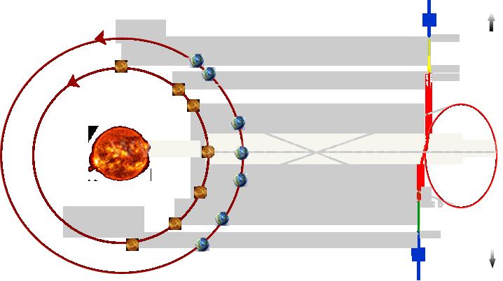 Mercury Retrograde December