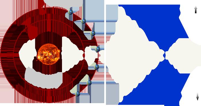 Mercury Retrograde november
