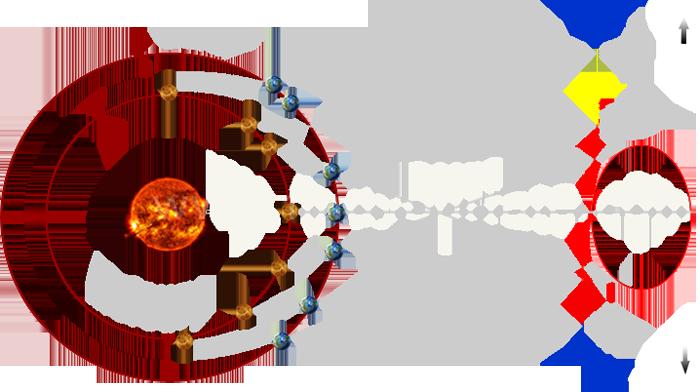 Mercury Retrograde May