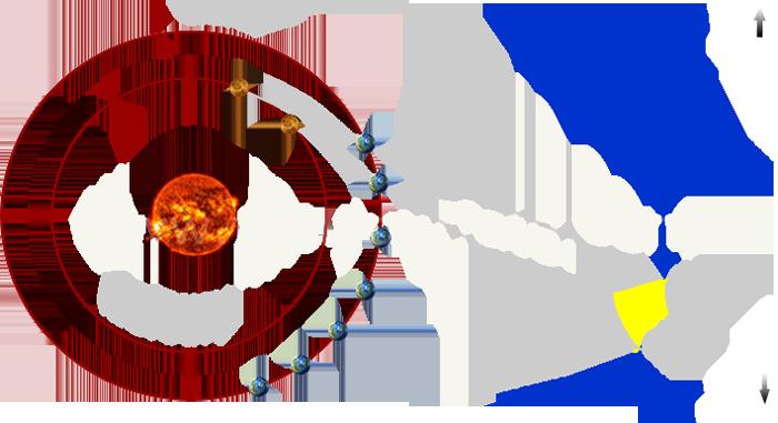 Mercury Retrograde October