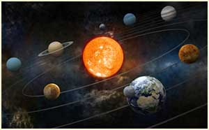transiting planets astrology