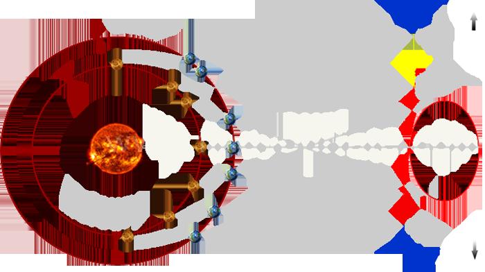 Mercury Retrograde September