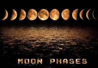 2017 moon phases