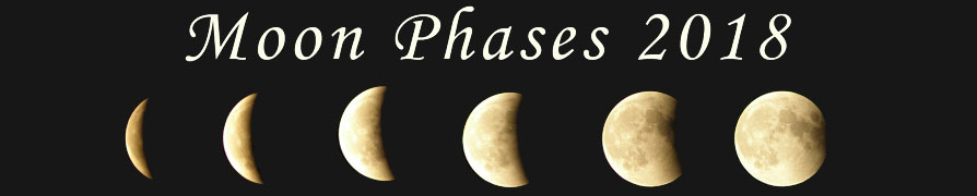 2018 Moon Phases