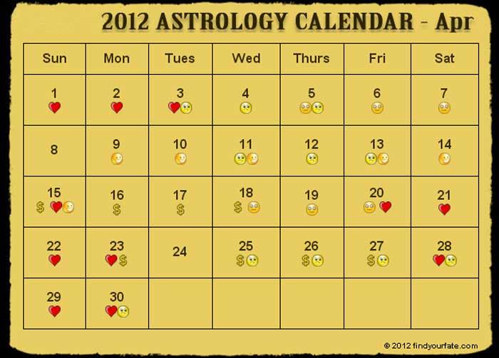 Zodiac Calendar April : Astrology calendar for all zodiac signs and horoscope