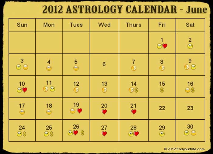 2012 Astrology Calendar for all zodiac signs and horoscope