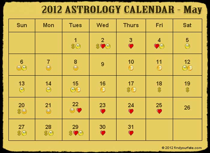 Zodiac Calendar May : Astrology calendar for all zodiac signs and horoscope