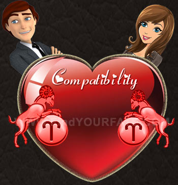 Aries Man-Aries Woman Compatibility