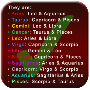 What zodiac sign is compatible with libra