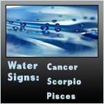 Astrology Match Date Of Birth