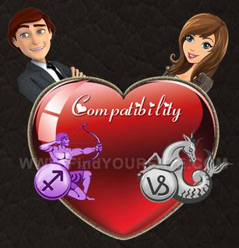 Sagittarius Man-Capricorn Woman Compatibility