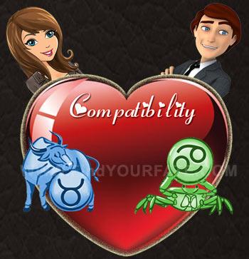 Taurus Woman-Cancer Man Compatibility
