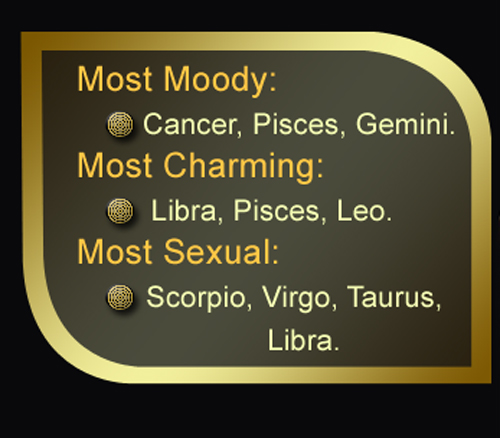 Virgo and libra love compatibility