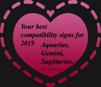 Aquarius and libra compatibility chart