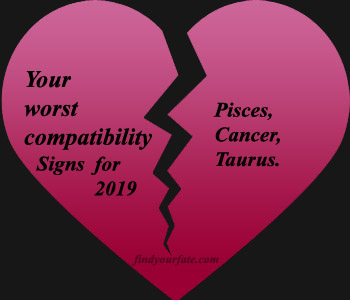 Love compatibility with libra