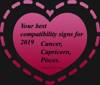 Scorpio love compatability