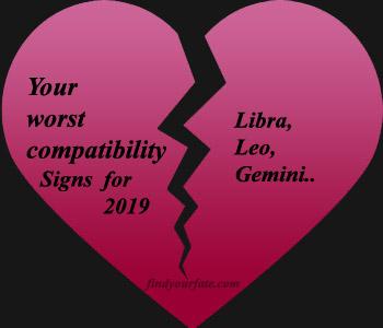 Astrology scorpio love