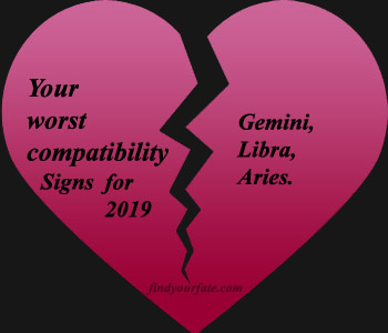 What is the best match for a virgo