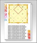 horoscope chart - analysis