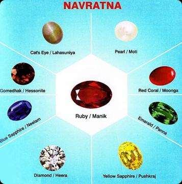Vedic astrological gemstones images