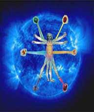 Vedic medical astrology dates