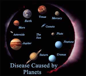 Diseases caused by Planets