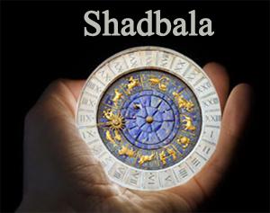 Shadbala