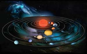 Strength of Planets