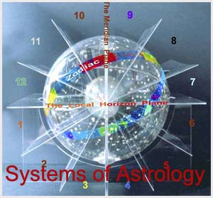 systems of astrology